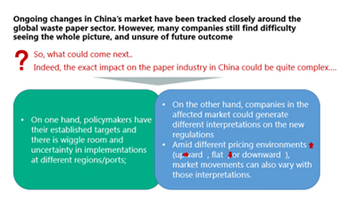 2019 China Recycled Paper Market & Policy Advisory Report